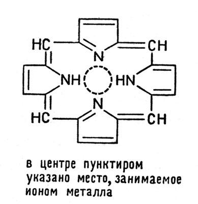 соединения железа и магния