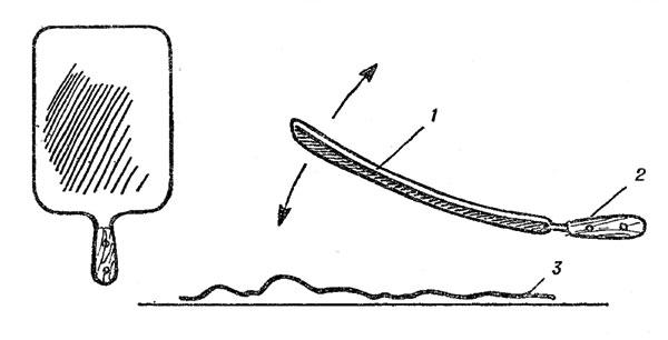 Рис. 112. Разравнивание листового металла: 1 - листовая резина толщиной 8-20 мм; 2 - ручка; 3 - металл