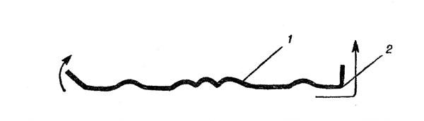 Рис. 113. Отбортовка металла для закрепления в смоле: 1 - металл; 2 - загнутые края