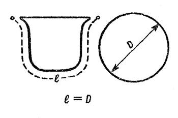Рис. 124. Расчет размера заготовки для механического выдавливания