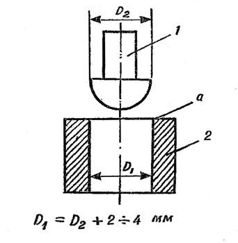 Рис. 126. Штамп для изготовления полусфер: 1 - пуансон; 2 - втулка (закалить, поверхность 'а' шлифовать)