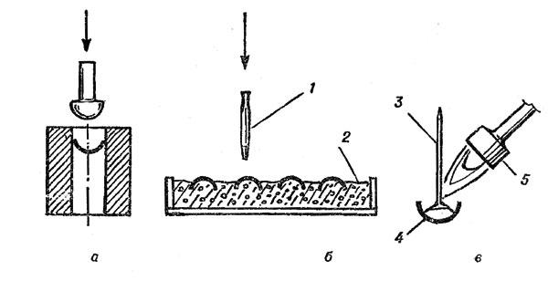 Рис. 128. Последовательность изготовления декоративных гвоздей: а - заготовка полусфер: б - укладка заготовок на смолу и нанесение пуансоном декора: в - припайка гвоздя: 1 - фигурный пуансон; 2 - смола: 3 - стальной гвоздь; 4 - припой; 5 - горелка