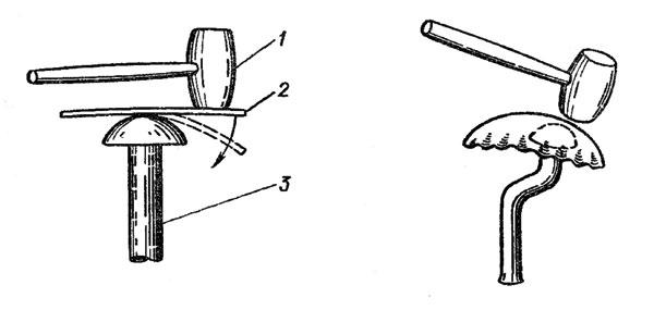 Рис. 130. Изготовление полусферы способом выгибания на стойке: - деревянный или резиновый молоток; 2 - лист металла; 3 – стойка (амбус)