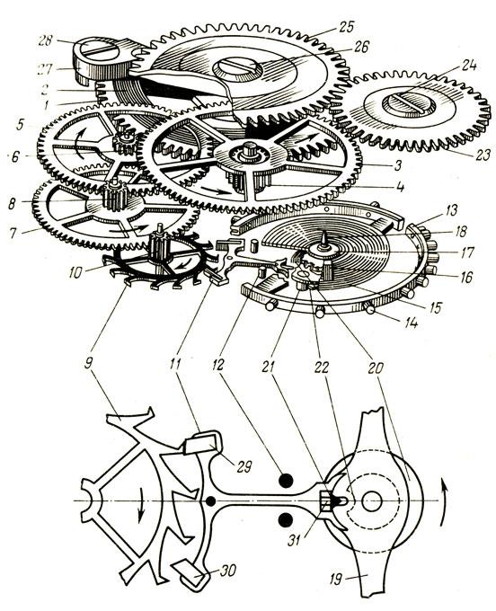 Схема механизма наручных часов