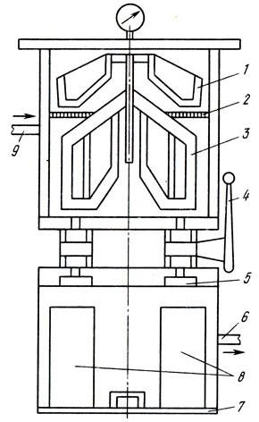 Схема формовочной машины: 1